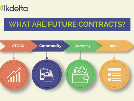 What are Future Contracts?