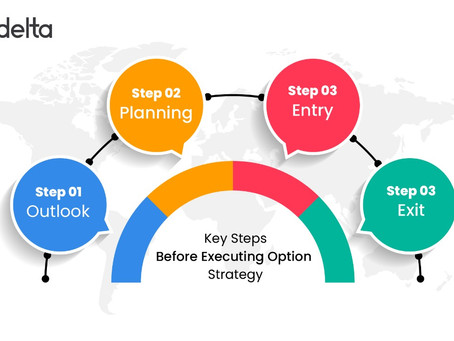 Key steps before executing option strategy