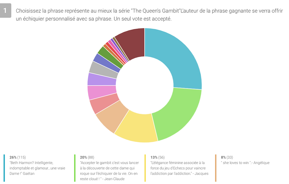 concours thequeensgambit.png