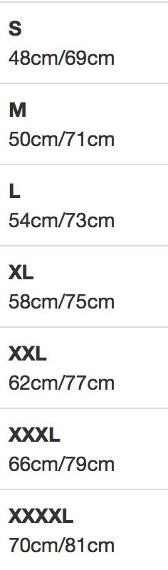 Velikosti