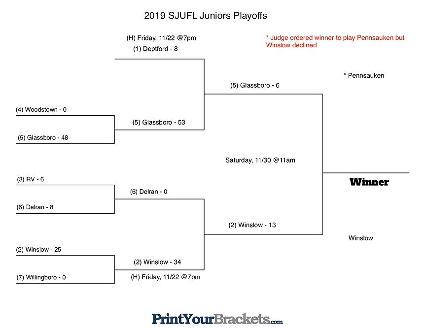 2019 SJUFL Juniors Playoff Pennsauken_Wi