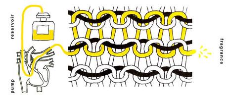 Vitamin-enhanced fabric