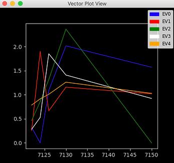 SiVM_vectors.png
