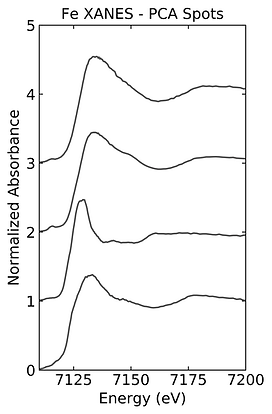 PCA_spectra.png