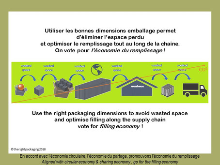 avoid wasted space &  go for the filling economy