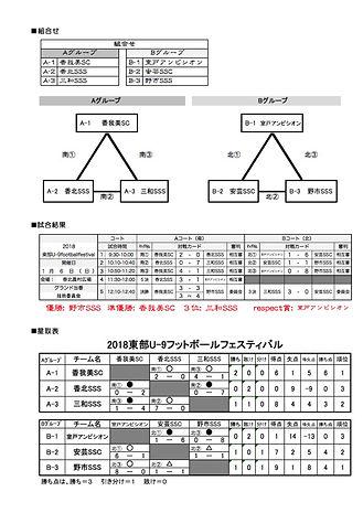 【結果報告】東部U-9フットボールフェスティバル.jpg