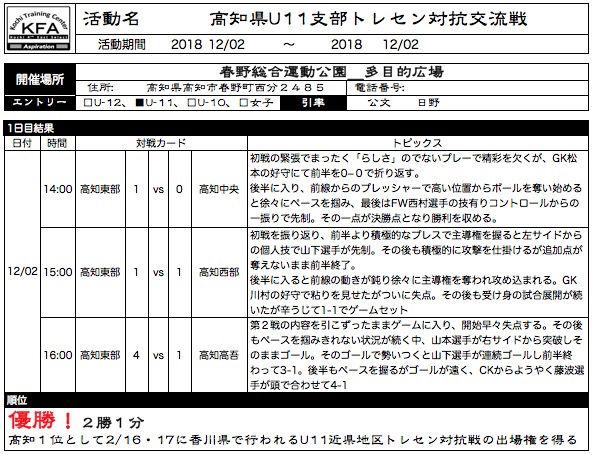 2018U-11対抗戦レポート.jpg