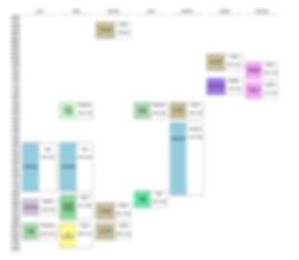 Planning Bast 2018