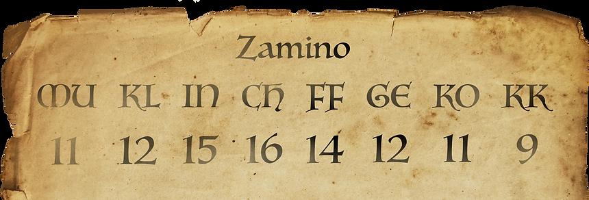 Zamino_Werte.png