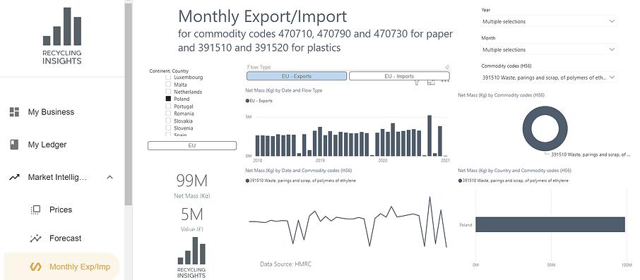 Export Data.png