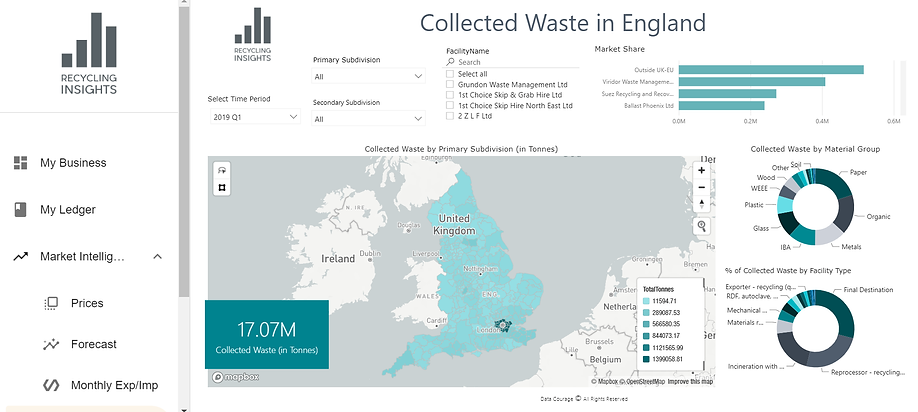 Collected Waste screen.png