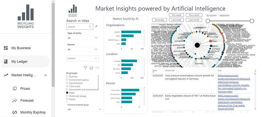 Market Insights screen.png