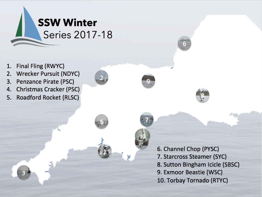 2017-18 Series