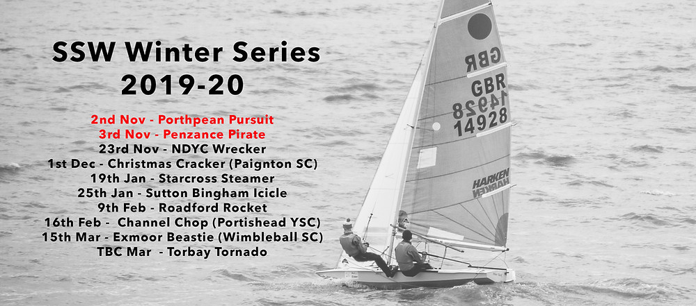 SSW Winter Series 2019-20