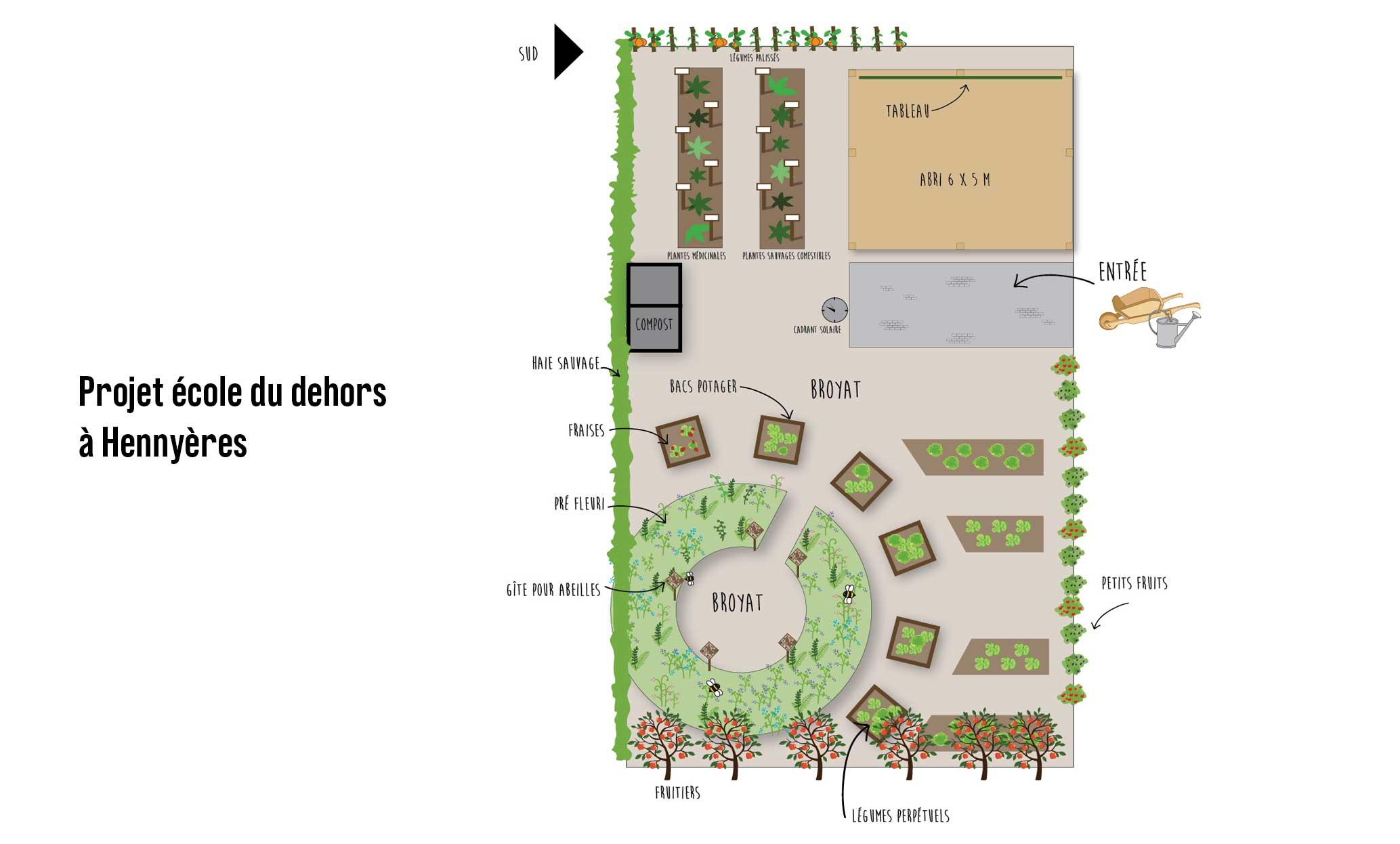 Projet école Du Dehors à Hennuyères