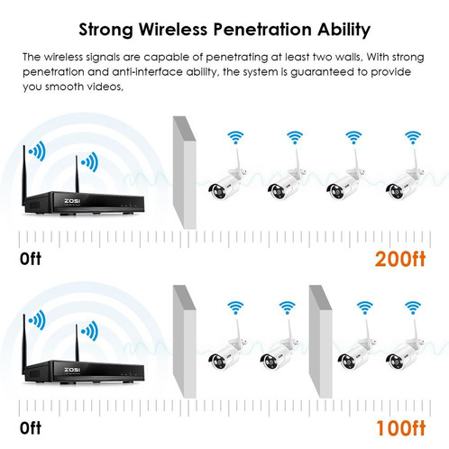 【easy installation,plug and play】-- wireless video security system is easy  to setup and diy installation without any video cables  true plug and play