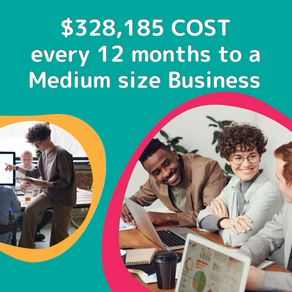 Where you are losing $328,185 in your business every year