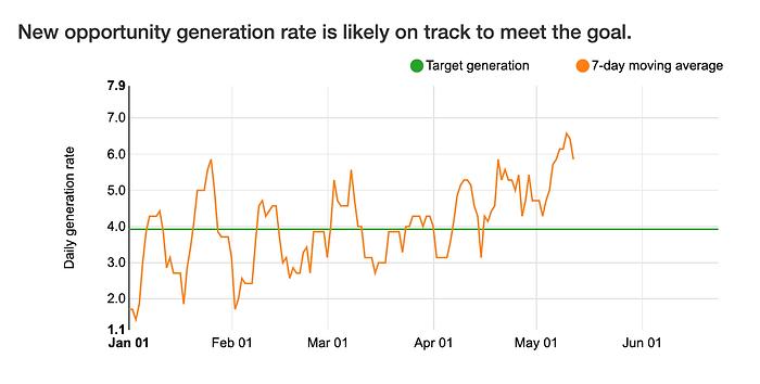 Gap target vs. actual rate.tif