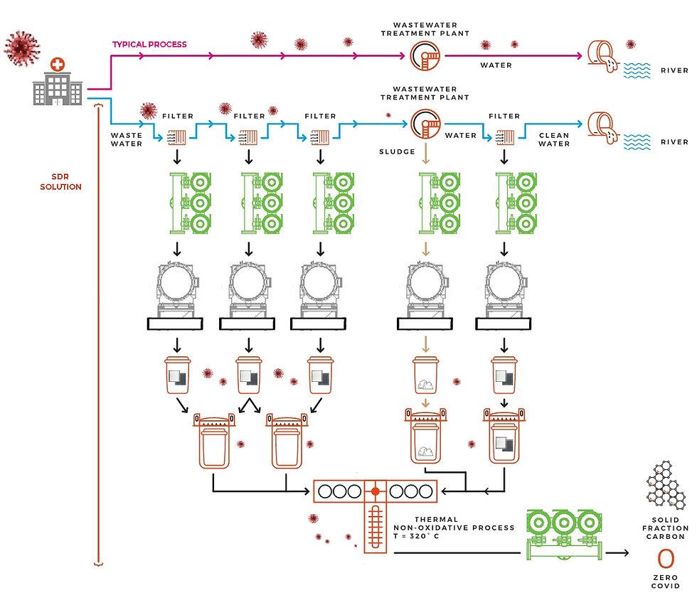Wastewater_Diagram_.jpg
