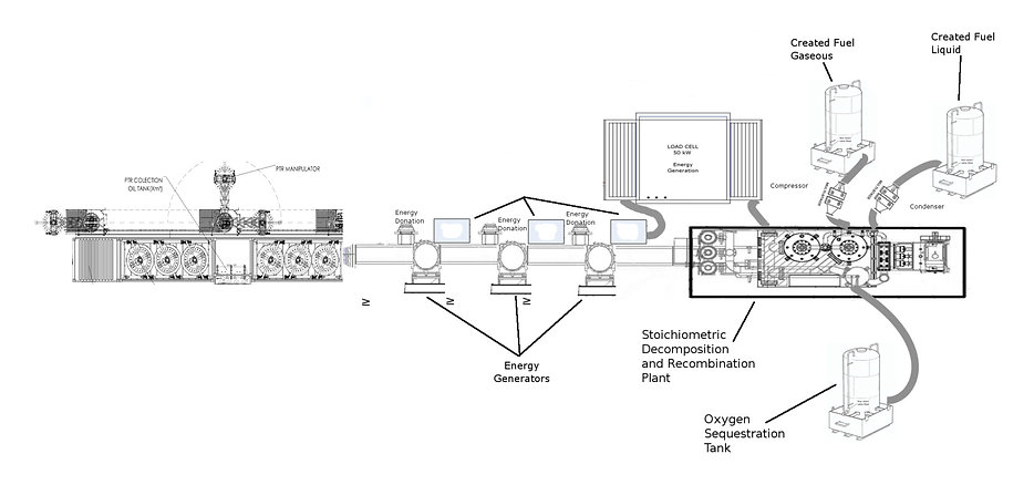 Genus V5 Waste to Energy.jpg