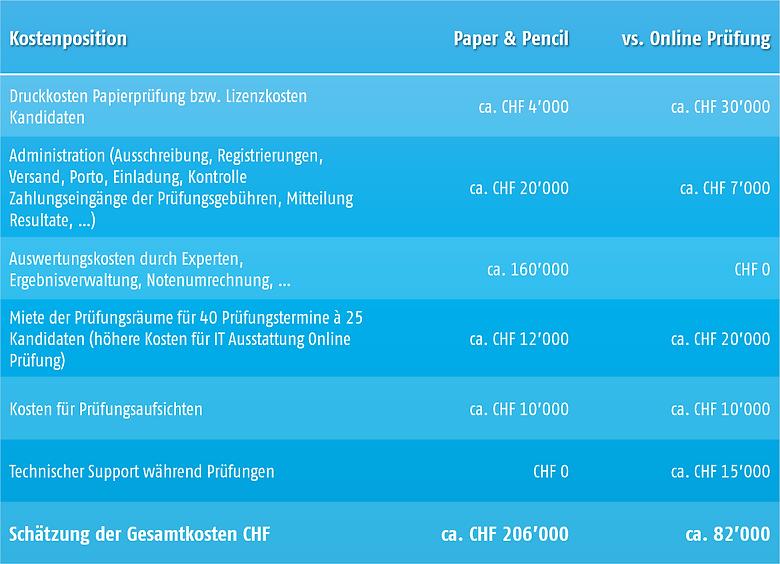 Rechenbeispiel Online Prüfung.png