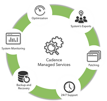 Managed Services Overview.png