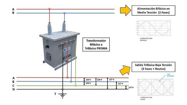 Tecnologia PRISMA - V2.jpg