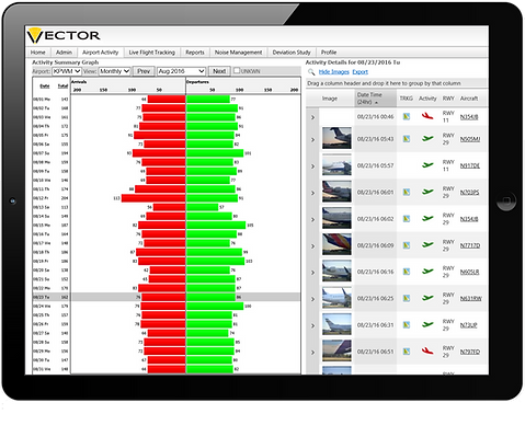 Customer Airport Portal for viewing operations data and aircraft operator information.