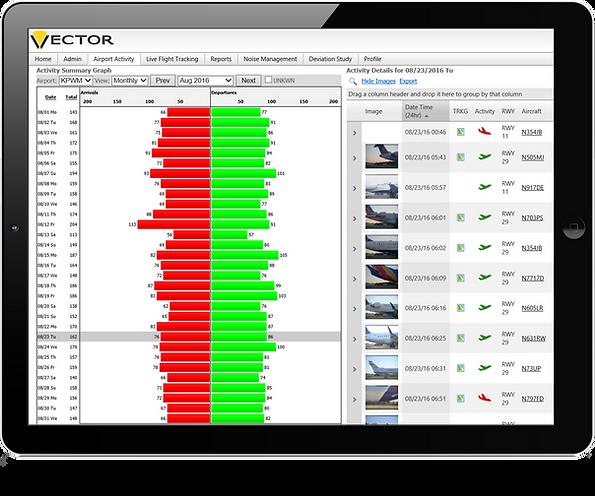 Vector Aircraft ID