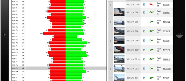 Truckee Tahoe Airport District chooses VNOMS by Vector for Airport Noise Monitoring