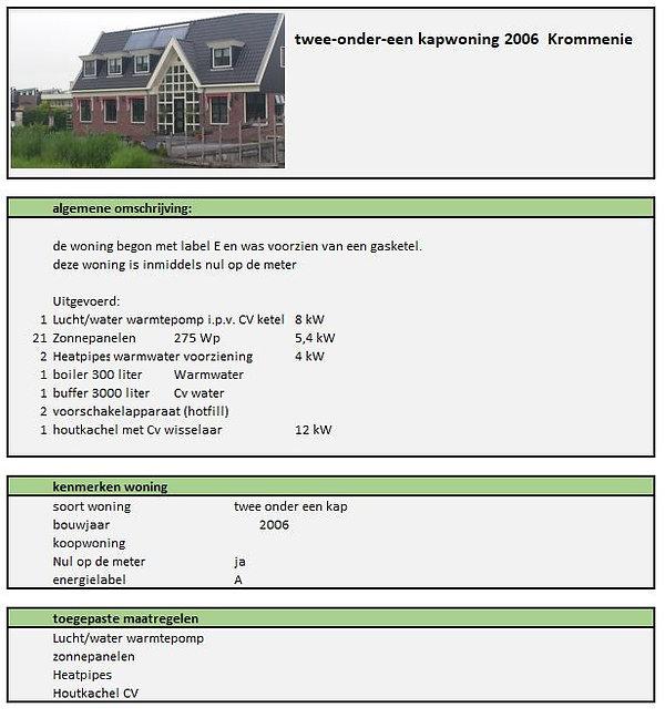 HOW-Krommenie-duurzaam-wonen-krommenie-1
