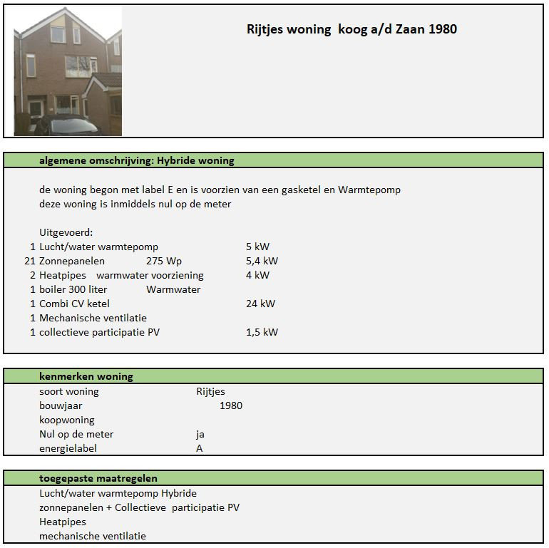 duurzame-energie-HOW-referentie-woning-2