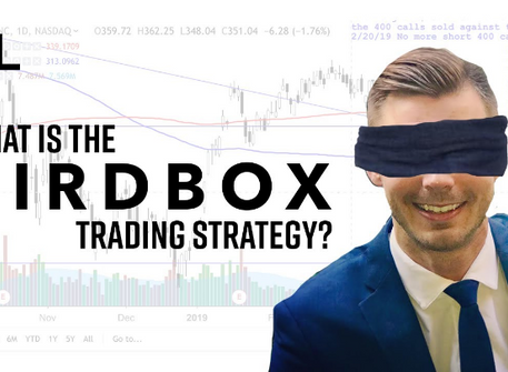 What is the Bird Box Trading Strategy?