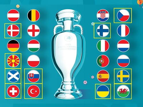 Other Euros 2021 Teams