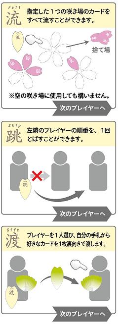 ルール3c.png