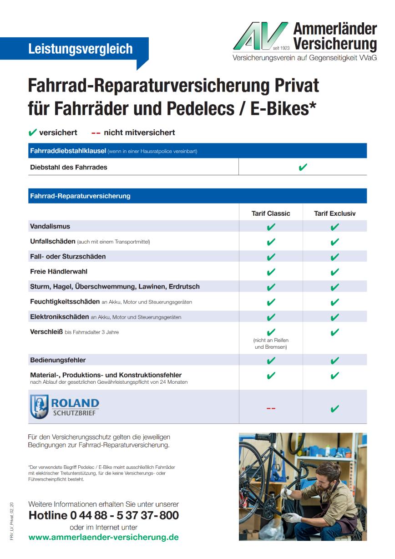 Fahrrad Reparatur Versicherung