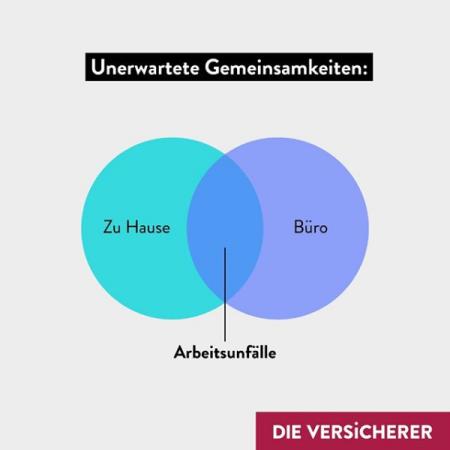 Deutschland im Homeoffice