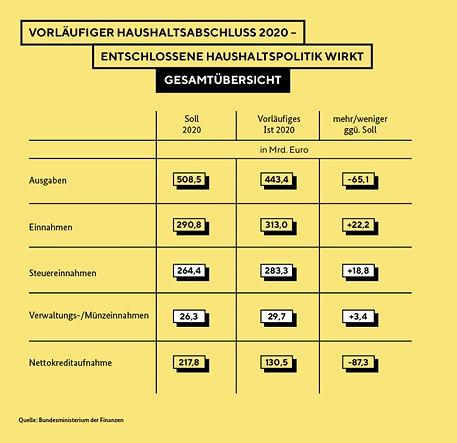 deutscher staatshaushalt.jpg