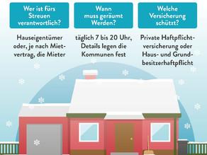 Räum- und Streupflicht: Wer haftet bei Eis und Schnee auf Gehwegen?