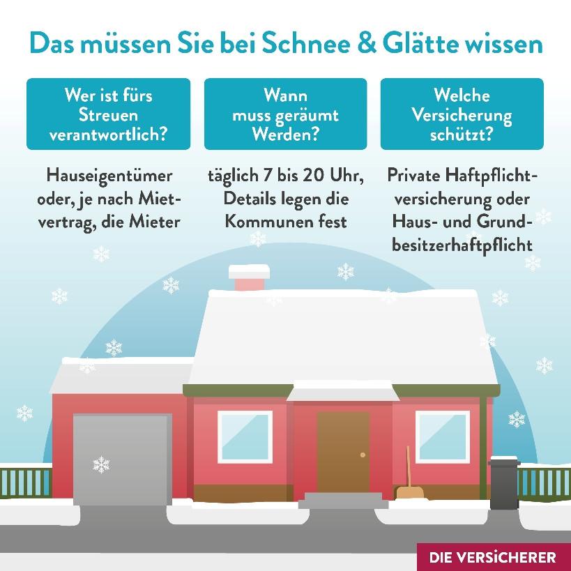 Räum & Streupflicht: das musst Du bei Schnee und Glätte beachten