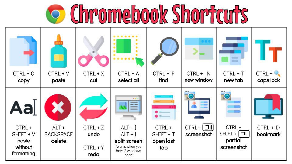 Chromebook shortcuts.jpeg