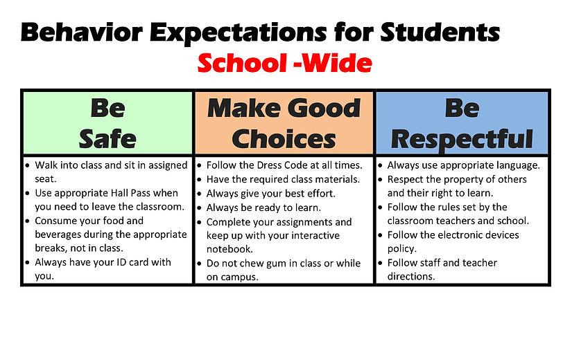 Behavior ExpectationsSchool-wide.jpg