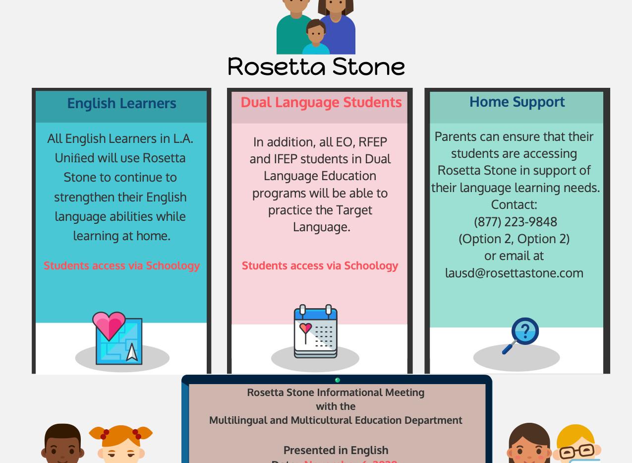 Rosetta Stone English-English and Spanis