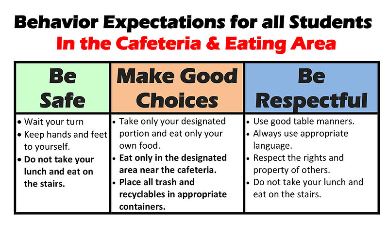 Behavior Expectations Cafeteria.jpg
