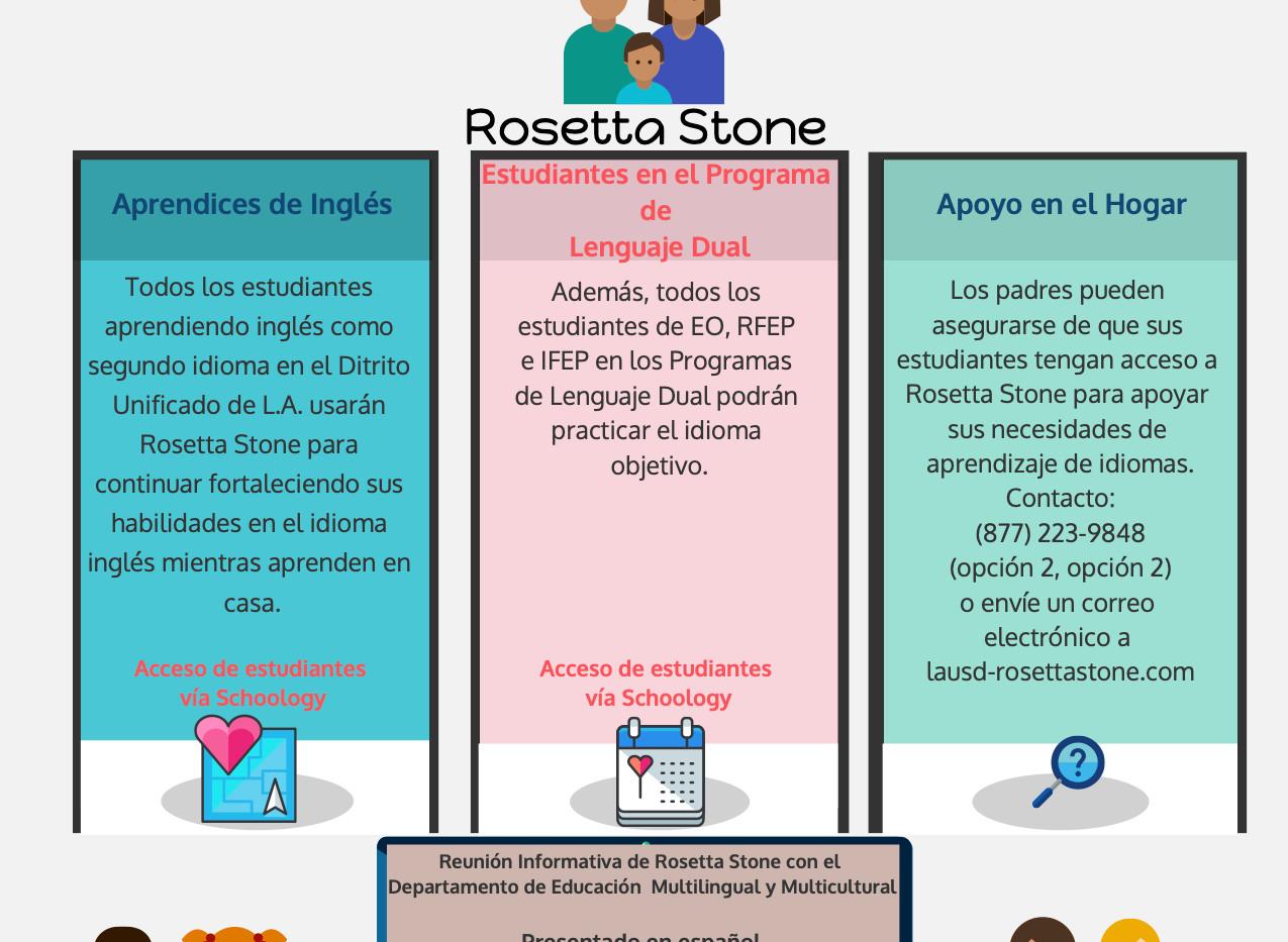 Rosetta Stone Spanish.jpg