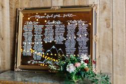 Spruce Mountain Ranch Wedding Sign