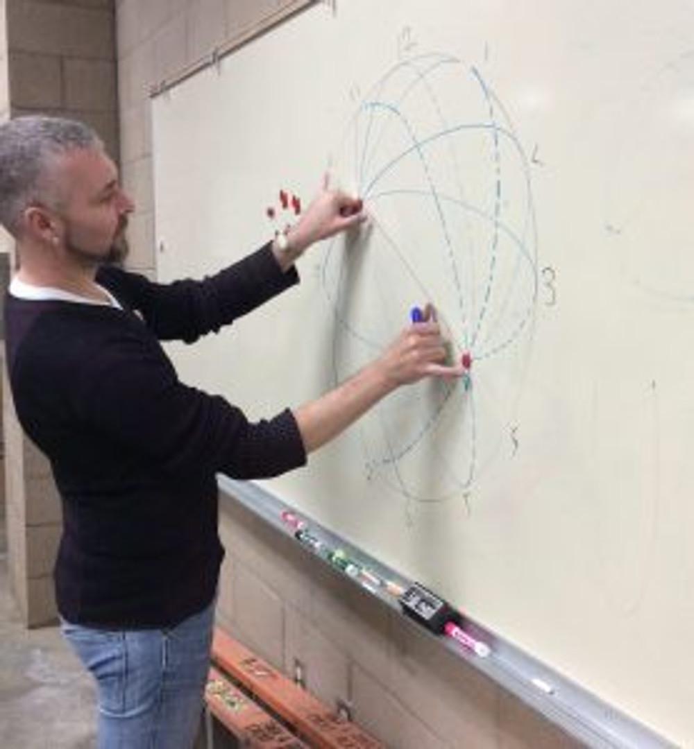 John Pastoriza-Piñol demonstrating ellipses.