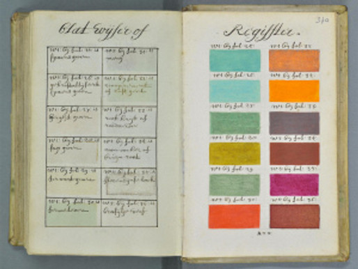 Watercolor Color Charts from 1692