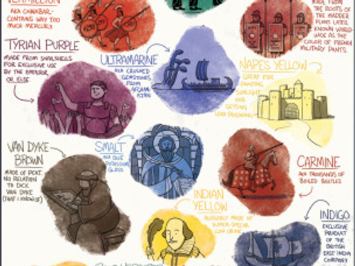 An Illustration about Mummy Brown and other Historical Colors by Korwin Briggs