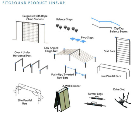fit ground items.JPG